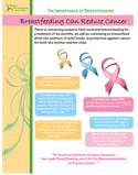 Breastfeeding Can Reduce Cancer